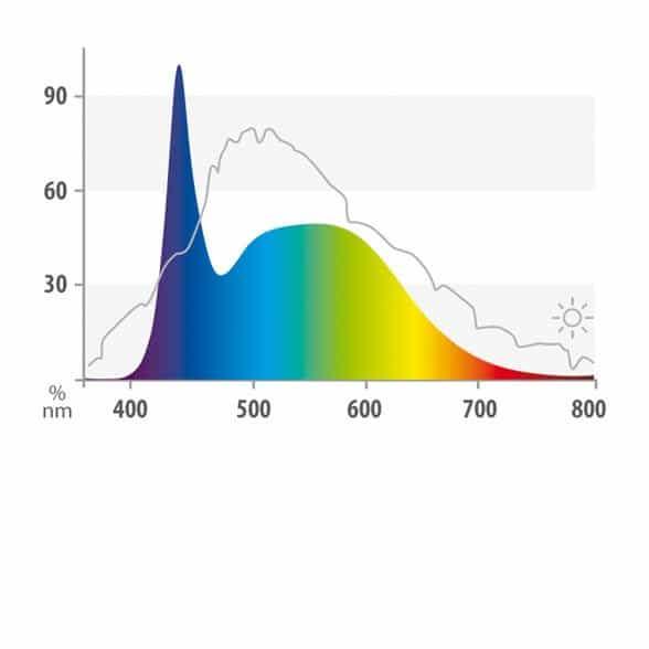 spectre-JUWEL-Led-Nature